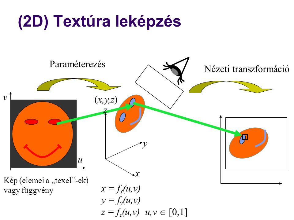 (2D) Textúra leképzés Paraméterezés Nézeti transzformáció v (x,y,z) z