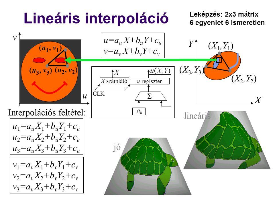 Lineáris interpoláció