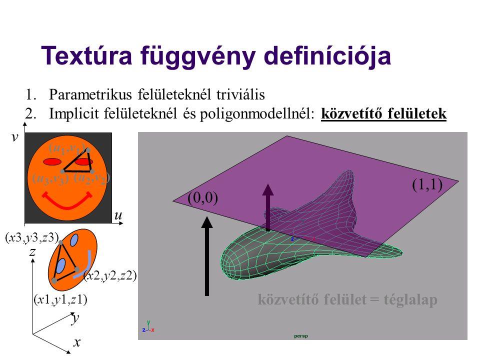 Textúra függvény definíciója