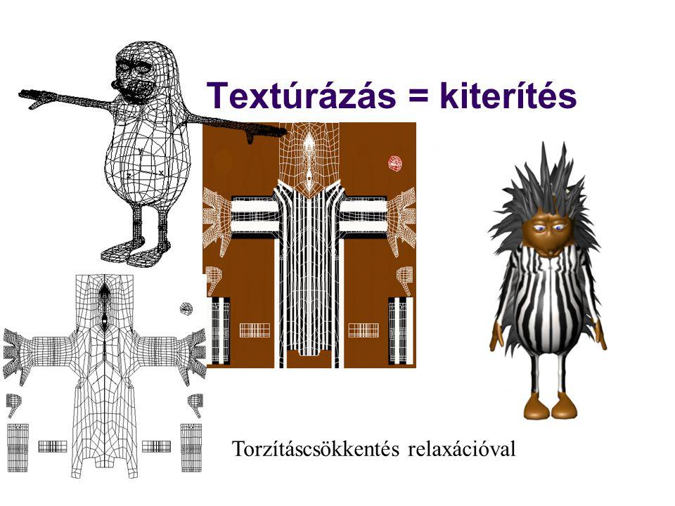 Textúrázás = kiterítés