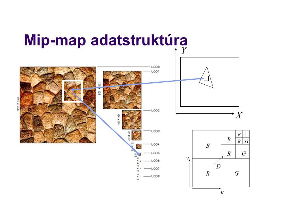 Mip-map adatstruktúra