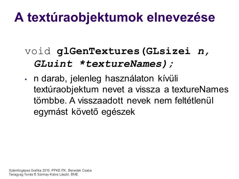 A textúraobjektumok elnevezése