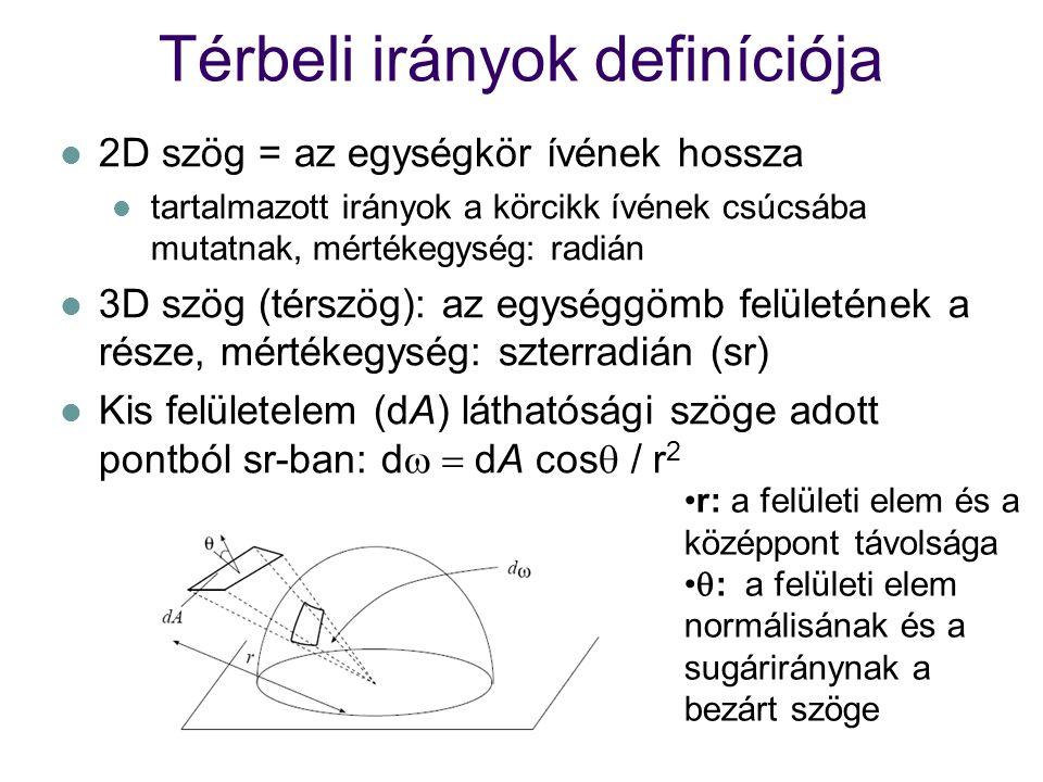 Térbeli irányok definíciója