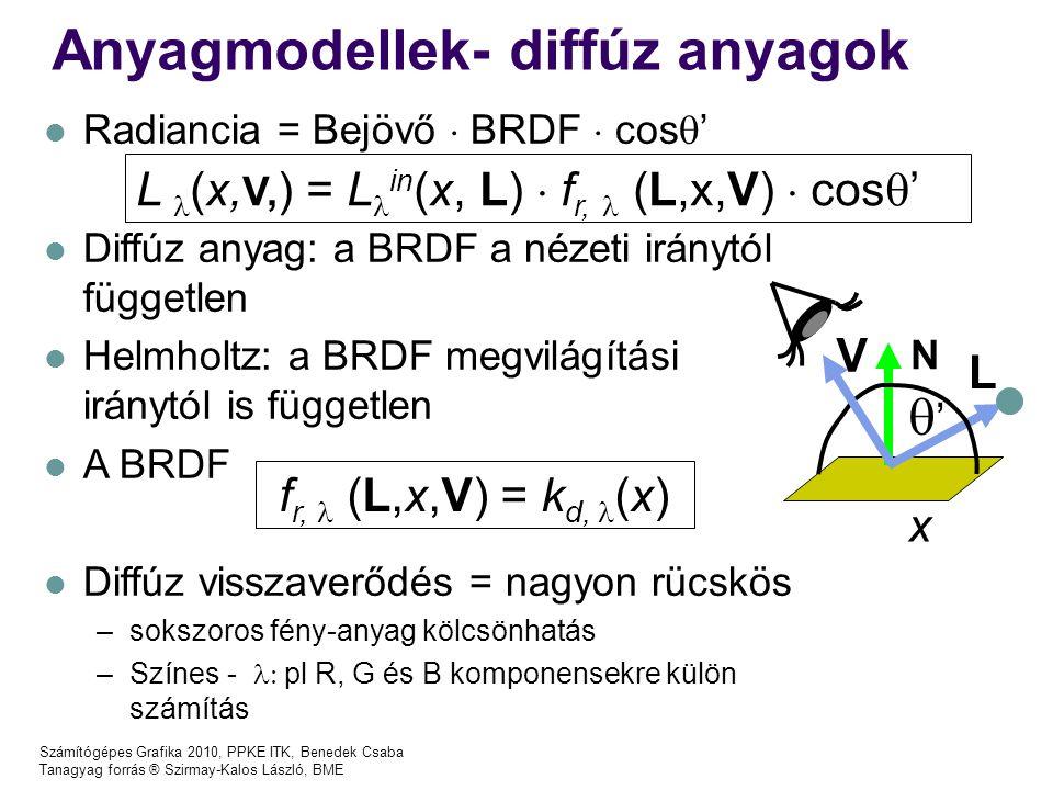 Anyagmodellek- diffúz anyagok