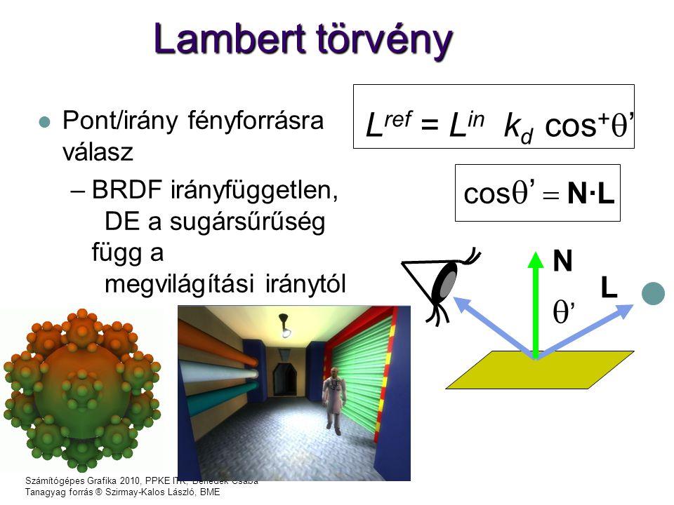 Lambert törvény Lref = Lin kd cos+' q' cos' = N·L N L