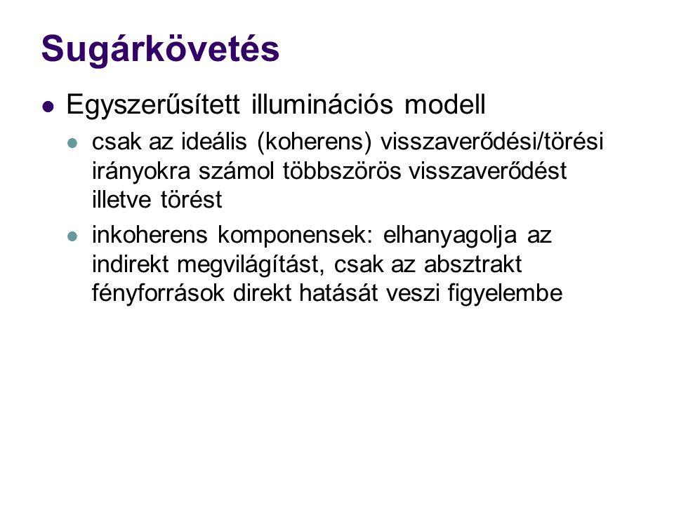 Sugárkövetés Egyszerűsített illuminációs modell