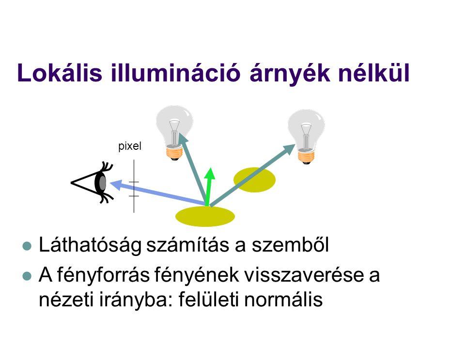 Lokális illumináció árnyék nélkül