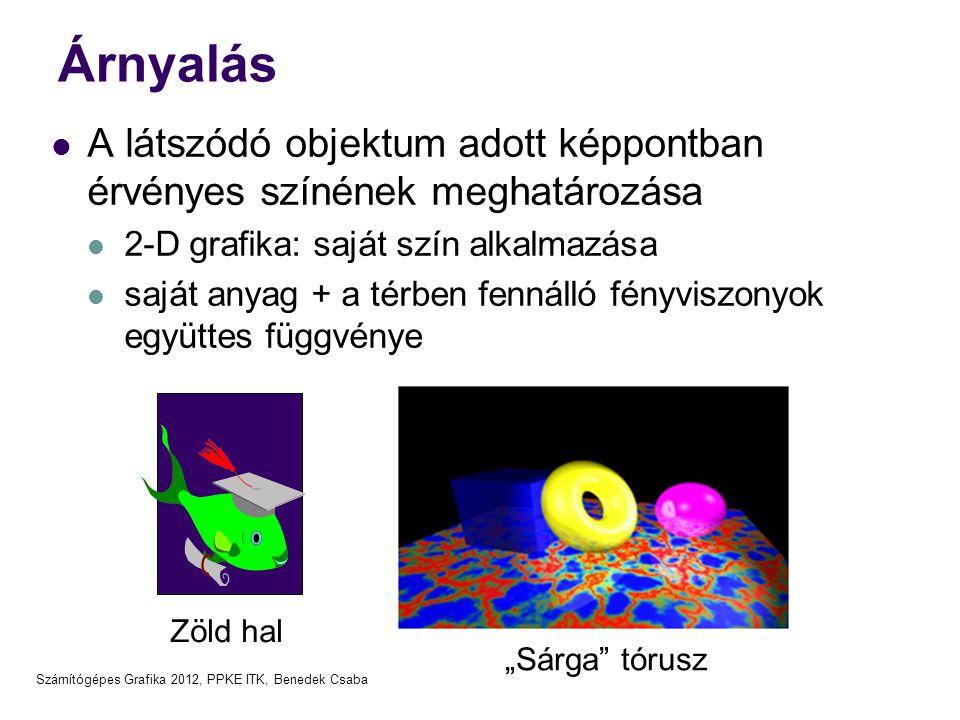 Árnyalás A látszódó objektum adott képpontban érvényes színének meghatározása. 2-D grafika: saját szín alkalmazása.