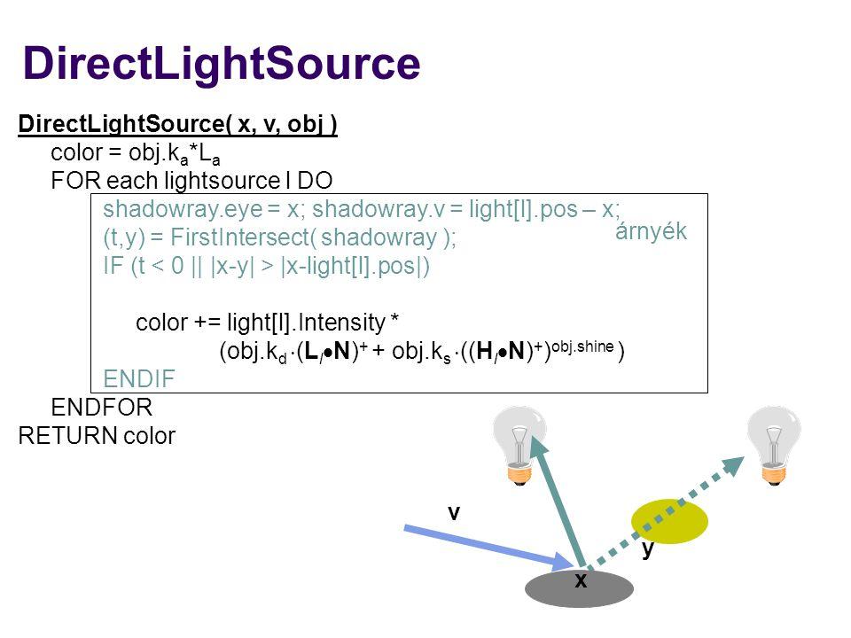 DirectLightSource DirectLightSource( x, v, obj ) color = obj.ka*La