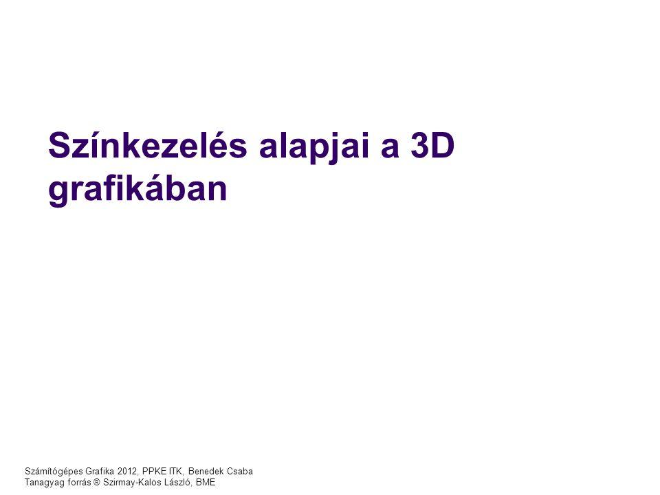 Színkezelés alapjai a 3D grafikában