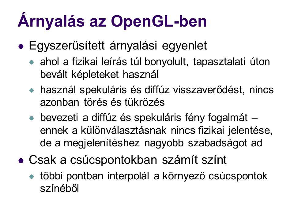 Árnyalás az OpenGL-ben