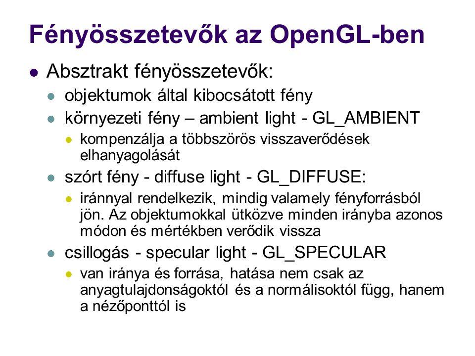 Fényösszetevők az OpenGL-ben