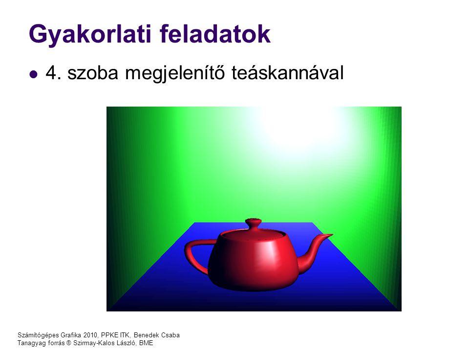 Gyakorlati feladatok 4. szoba megjelenítő teáskannával