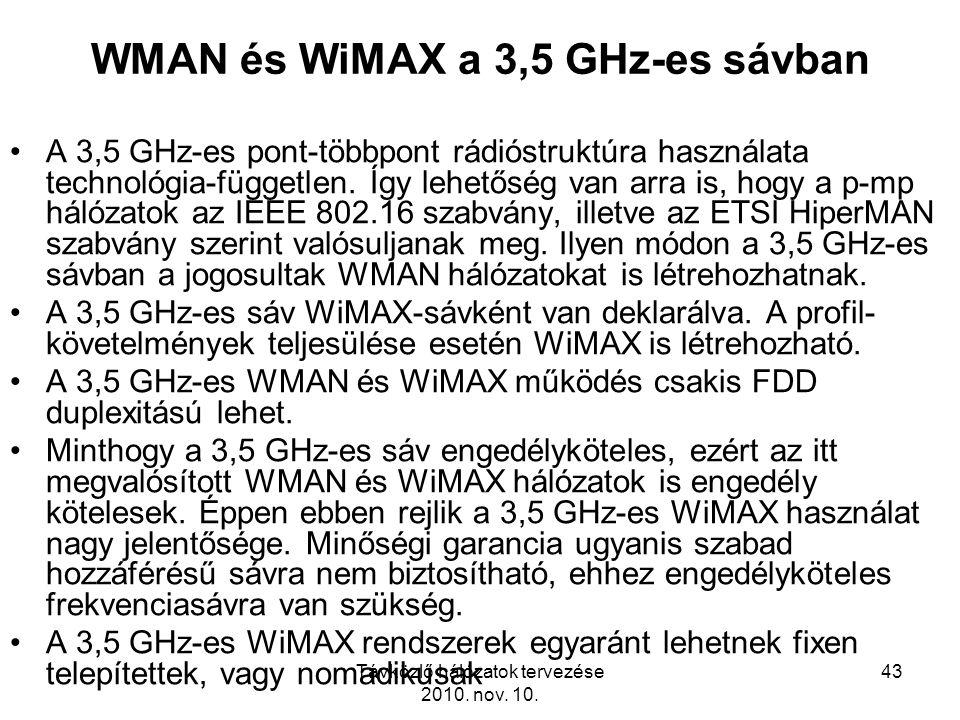 WMAN és WiMAX a 3,5 GHz-es sávban