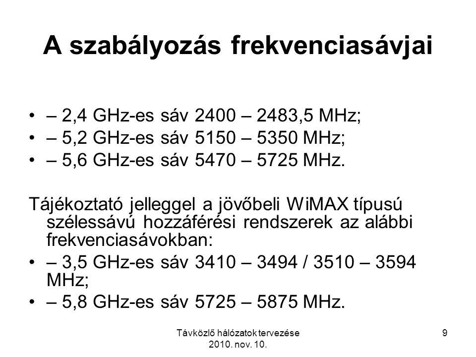 A szabályozás frekvenciasávjai