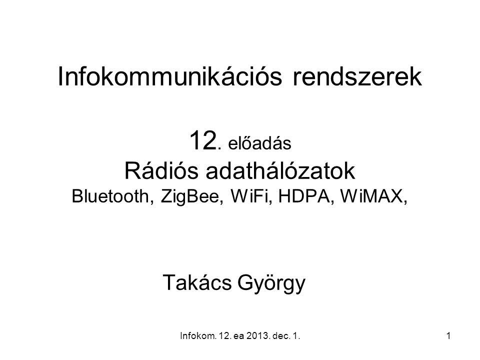 Infokommunikációs rendszerek 12