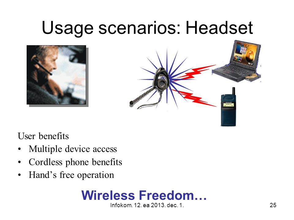 Usage scenarios: Headset