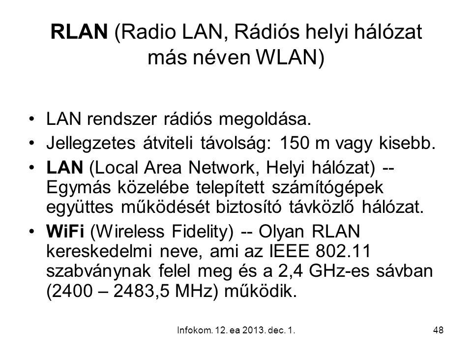 RLAN (Radio LAN, Rádiós helyi hálózat más néven WLAN)