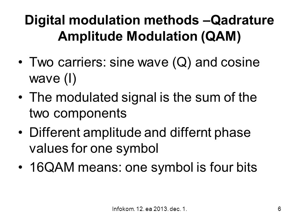 Digital modulation methods –Qadrature Amplitude Modulation (QAM)