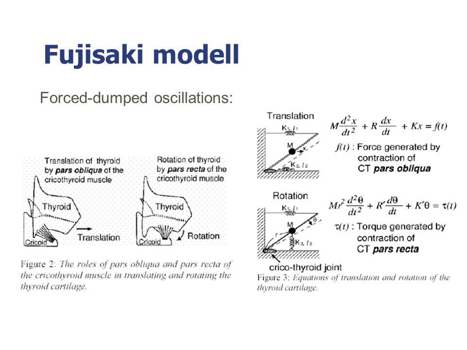 Fujisaki modell Forced-dumped oscillations: