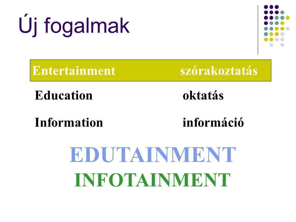 EDUTAINMENT Új fogalmak INFOTAINMENT Entertainment szórakoztatás