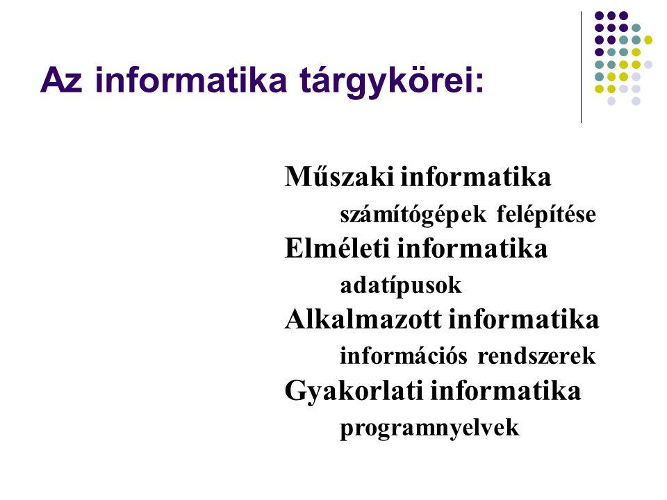 Az informatika tárgykörei: