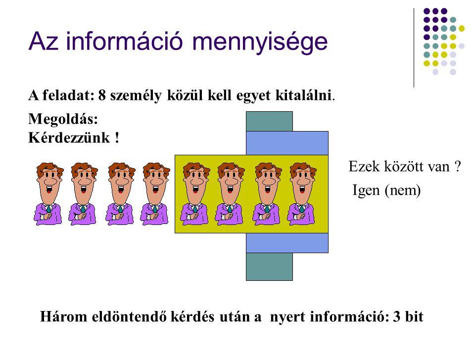 Az információ mennyisége