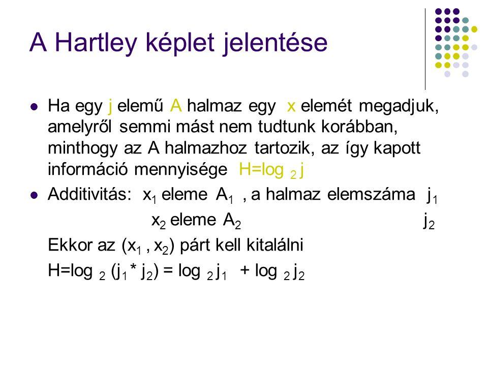 A Hartley képlet jelentése