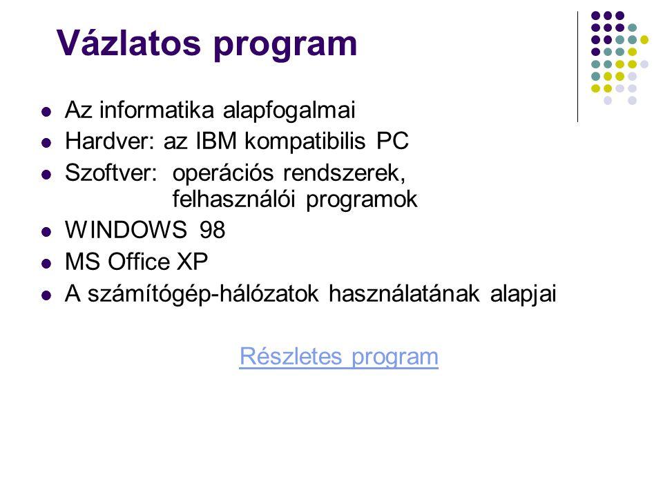 Vázlatos program Az informatika alapfogalmai