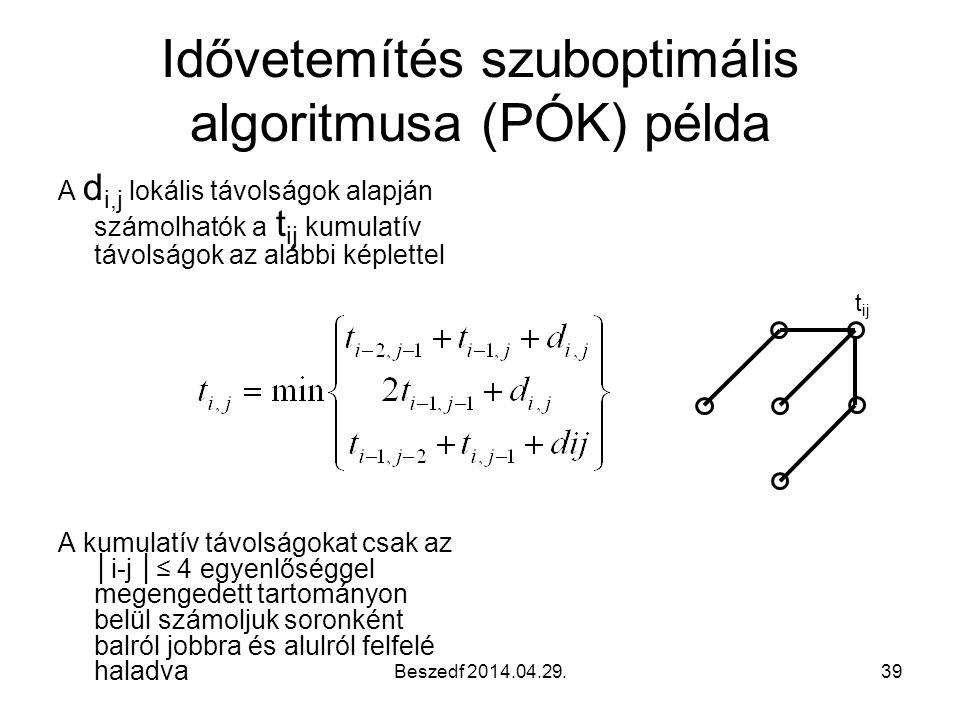 Idővetemítés szuboptimális algoritmusa (PÓK) példa