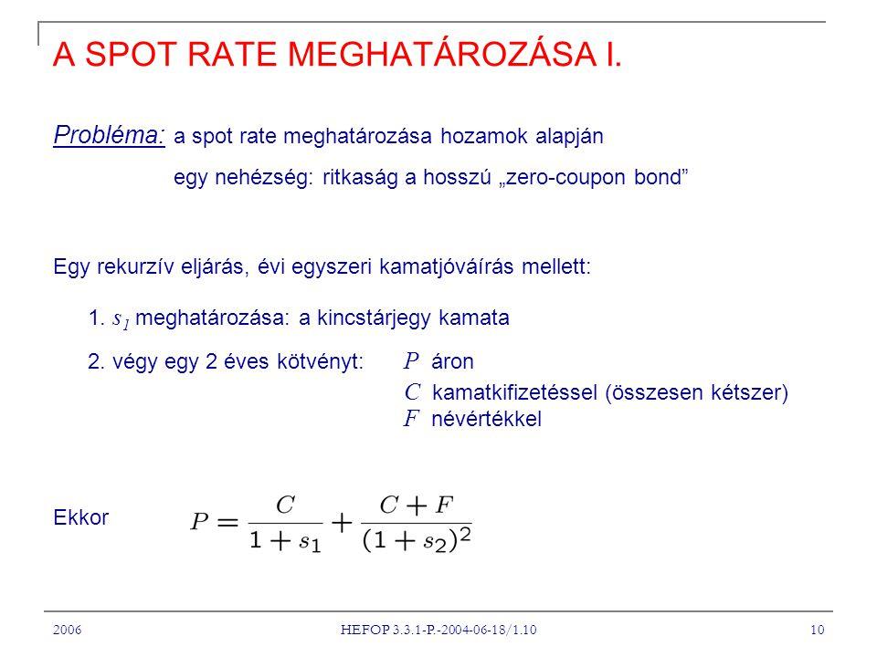 A SPOT RATE MEGHATÁROZÁSA I.