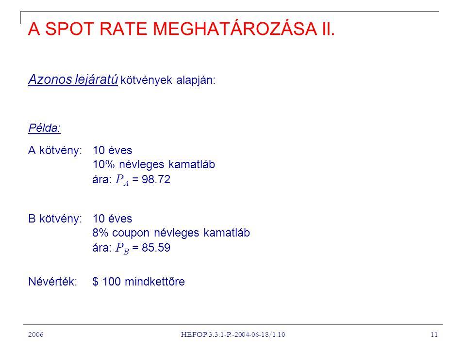 A SPOT RATE MEGHATÁROZÁSA II.
