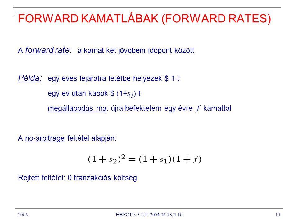 FORWARD KAMATLÁBAK (FORWARD RATES)