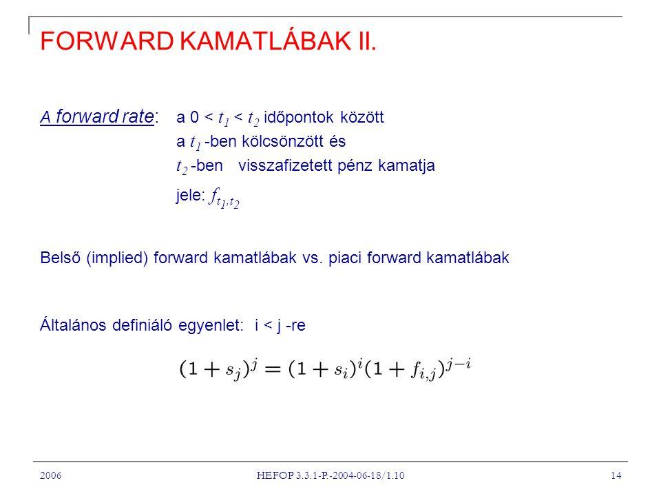 A Tantárgy címe FORWARD KAMATLÁBAK II. A forward rate: a 0 < t1 < t2 időpontok között. a t1 -ben kölcsönzött és.
