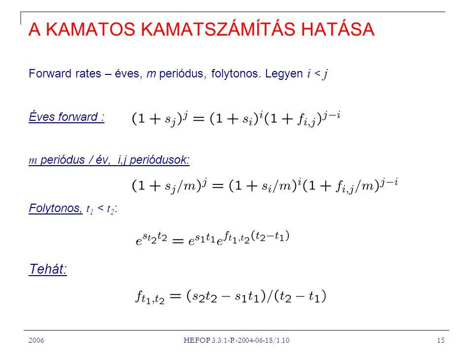 A KAMATOS KAMATSZÁMÍTÁS HATÁSA