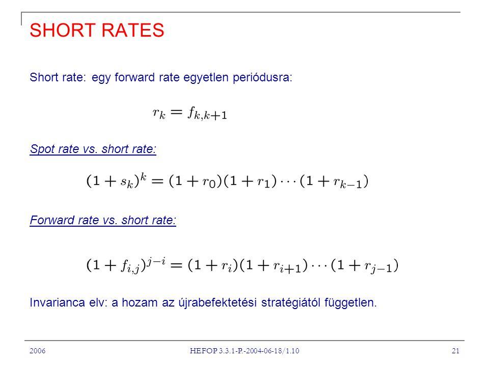 SHORT RATES Short rate: egy forward rate egyetlen periódusra: