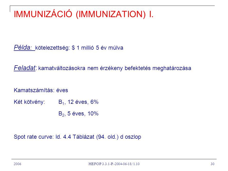IMMUNIZÁCIÓ (IMMUNIZATION) I.