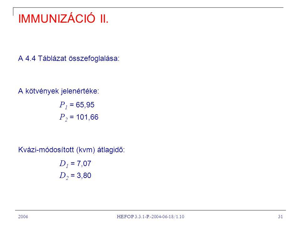 IMMUNIZÁCIÓ II. A 4.4 Táblázat összefoglalása:
