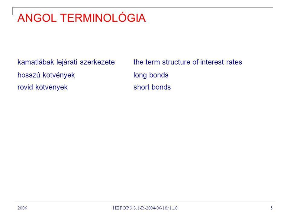 A Tantárgy címe ANGOL TERMINOLÓGIA. kamatlábak lejárati szerkezete the term structure of interest rates.