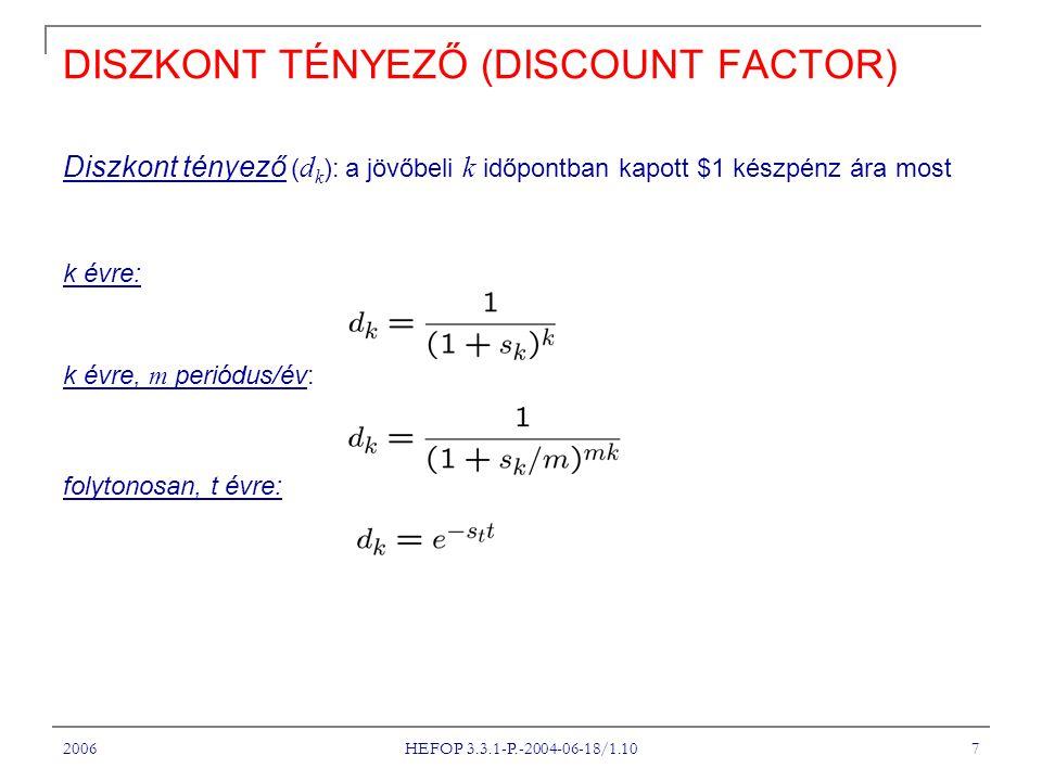 DISZKONT TÉNYEZŐ (DISCOUNT FACTOR)