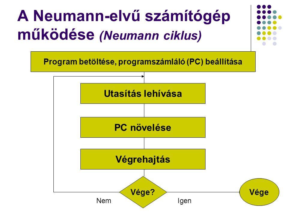 A Neumann-elvű számítógép működése (Neumann ciklus)