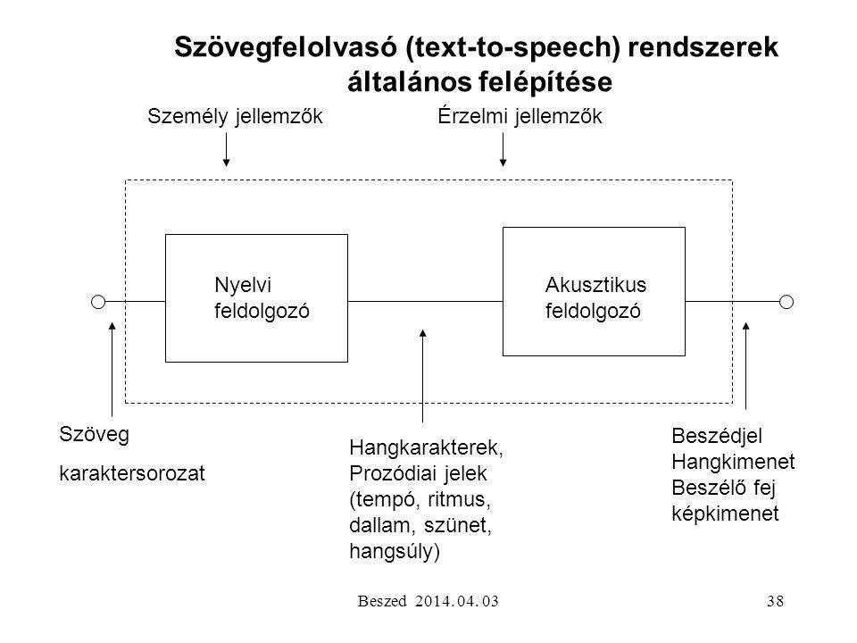 Szövegfelolvasó (text-to-speech) rendszerek