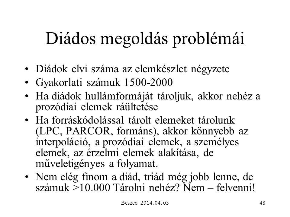Diádos megoldás problémái