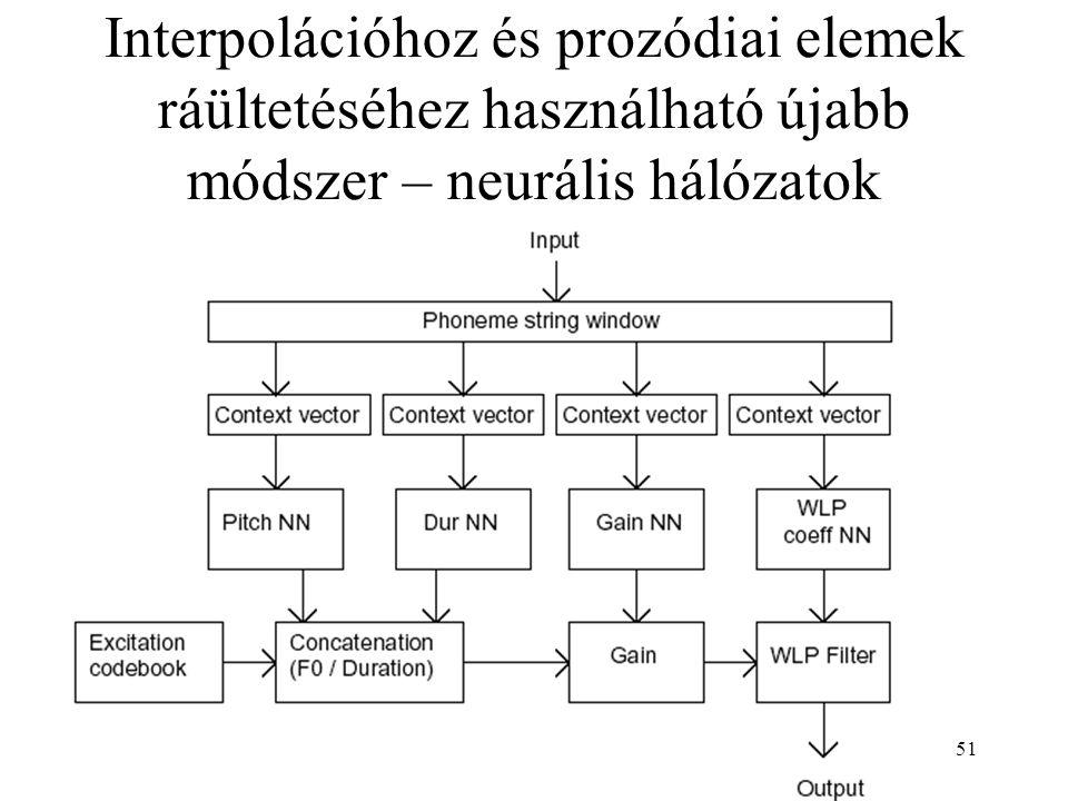 Interpolációhoz és prozódiai elemek ráültetéséhez használható újabb módszer – neurális hálózatok