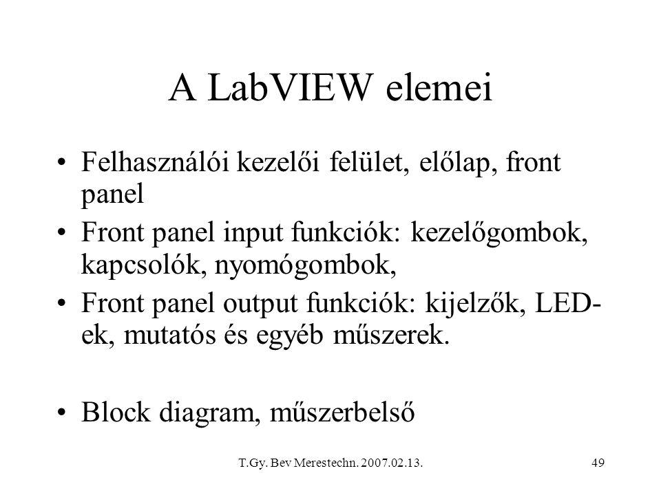 A LabVIEW elemei Felhasználói kezelői felület, előlap, front panel