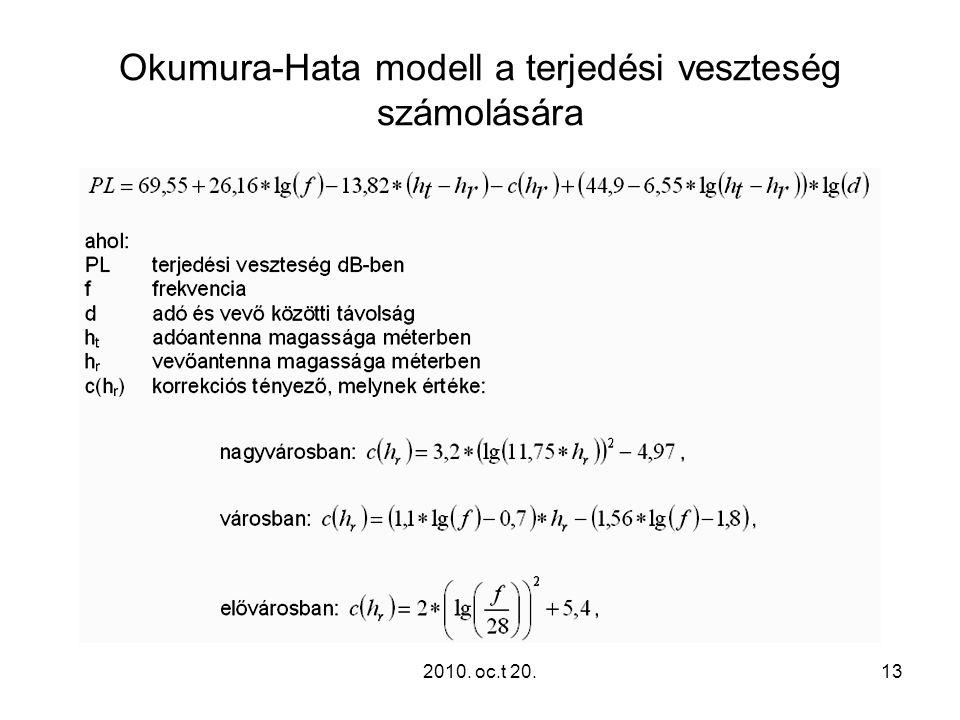 Okumura-Hata modell a terjedési veszteség számolására