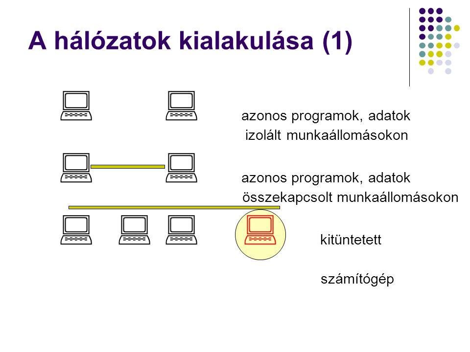 A hálózatok kialakulása (1)