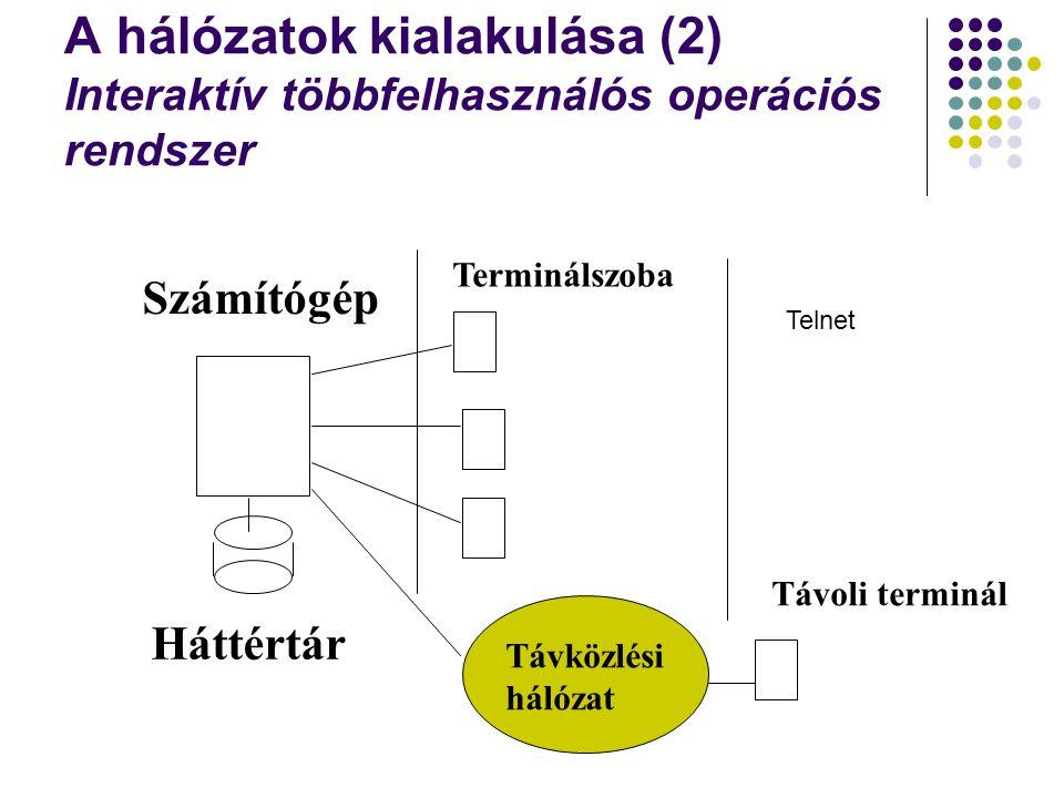 A hálózatok kialakulása (2) Interaktív többfelhasználós operációs rendszer