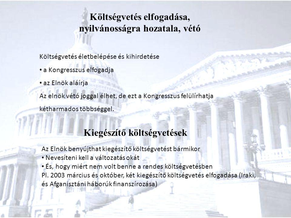 Költségvetés elfogadása, nyilvánosságra hozatala, vétó