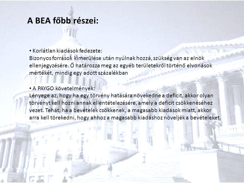 A BEA főbb részei: Korlátlan kiadások fedezete: